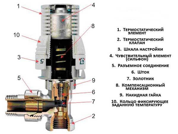 Схема устройства терморегулирующие