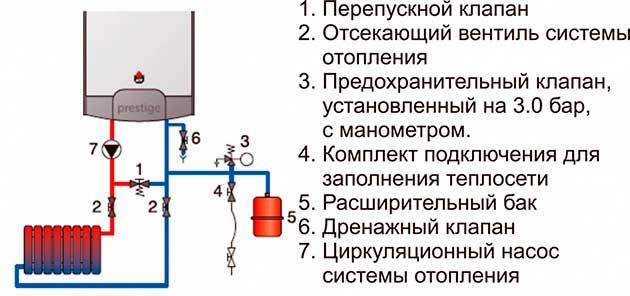 Как подключить одноконтурный котел