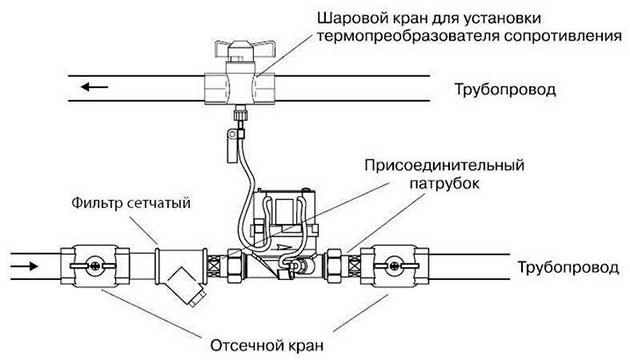 монтажная схема установки теплосчетчика