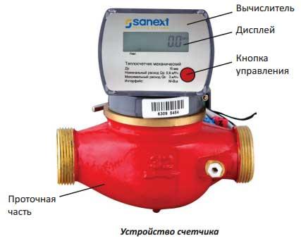 механический теплосчётчик