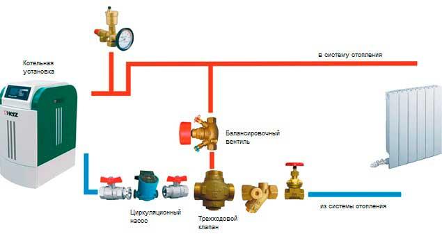 схема подключения трехходового клапана
