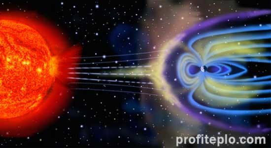 напряжение из магнитного поля земли