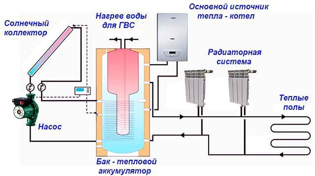 схема подключения термоаккумулятора