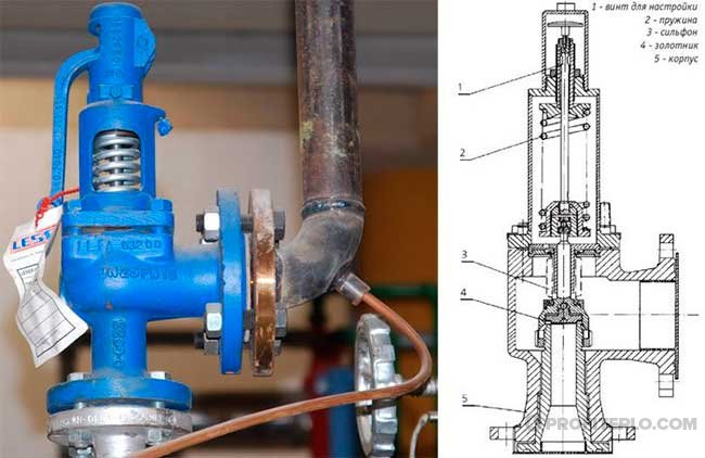 особенности конструкции клапана