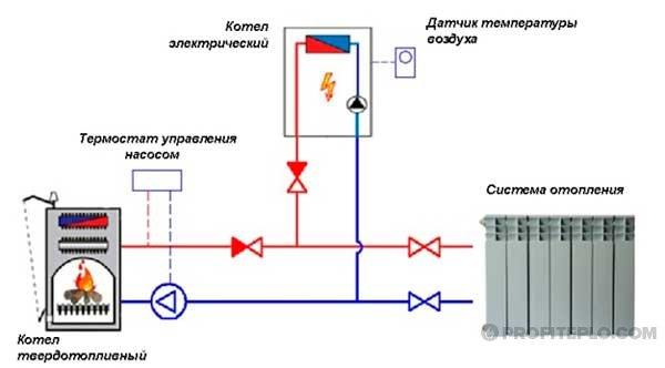 система электрического котла