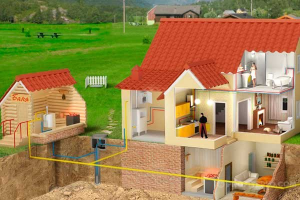 монтаж газа в частный дом