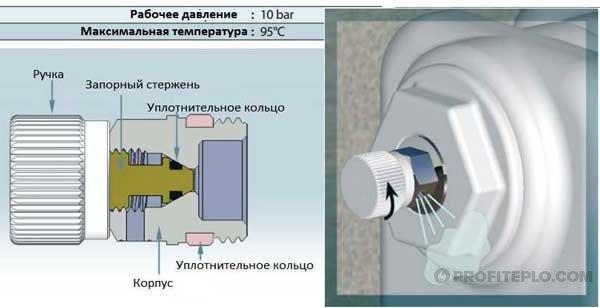 ручной отводчик воздуха