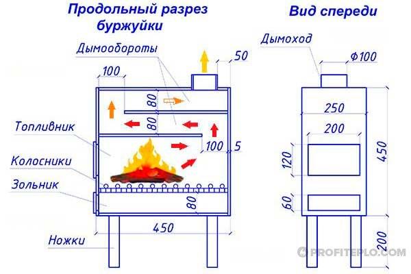 Схема печка для гаража