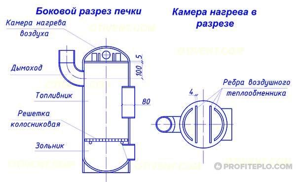 схема отопительного устройства в разрезе