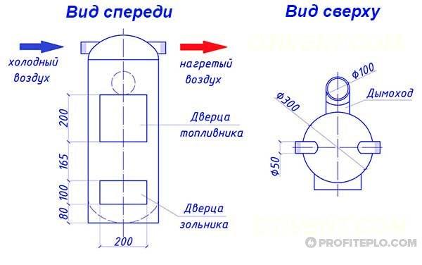 схема отопительного устройства