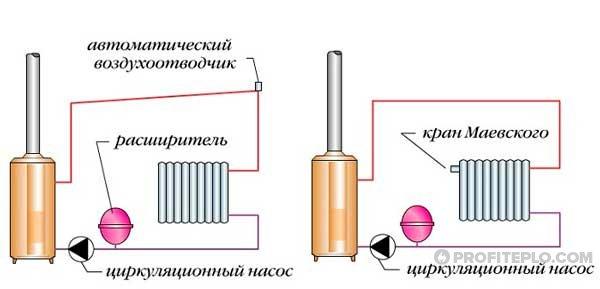 автоматический воздухоотводчик в системе