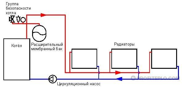 закрытая двухтрубная система