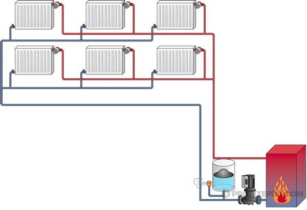балансировка двухтрубной системы отопления