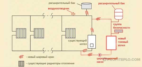 схему установки котла