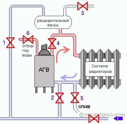схема отопления агв