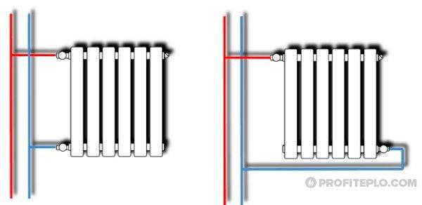 крепление радиатора к стоякам