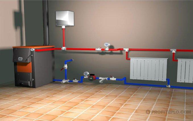 Открытая система отопления: особенности функционирования