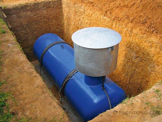 установка газгольдера в земле