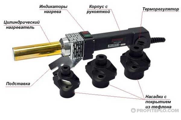 нагревательный элемент ввиде цилиндра
