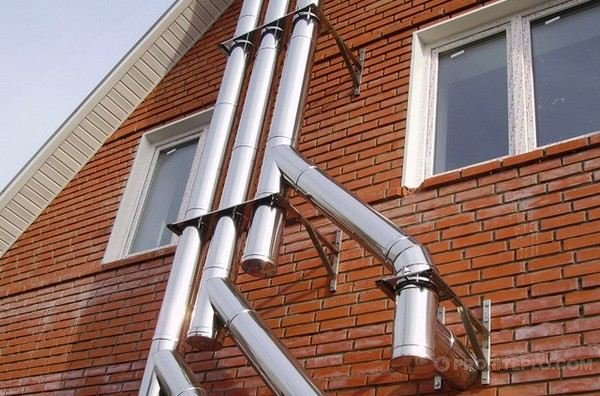 дымоходная труба устанавливается согласно СНиП