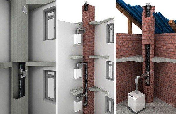 Требования и нюансы установки дымохода для газового котла