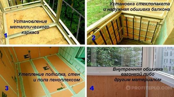 Способы теплоизоляции балкона