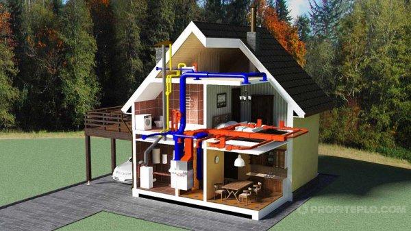 Преимущества автономных систем отопления для частных домов